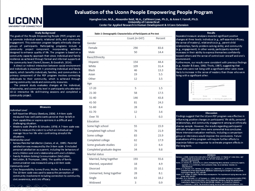 AEA UConn PEP Research